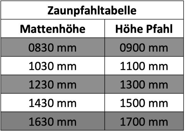 Zaun-Eckpfosten mit Bodenplatte