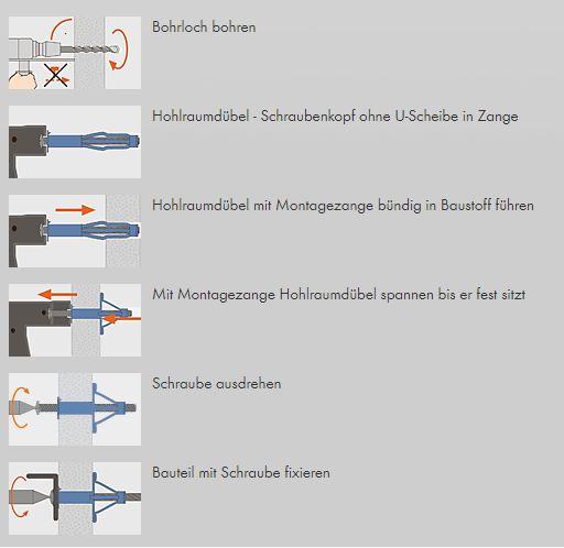 Mungo MHD-S Hohlraumdübel 1870164