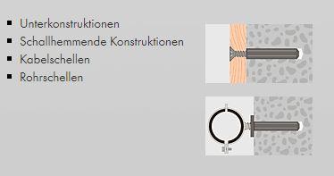 Mungo SD Schallschutzdübel 1880008