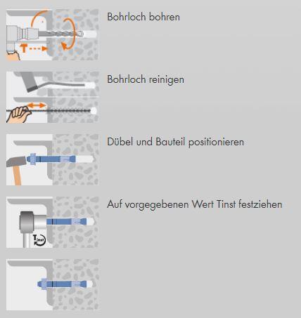 Mungo m2r Stahlbolzen mit U-Scheibe, DIN 125A, rostfrei A4 3300805