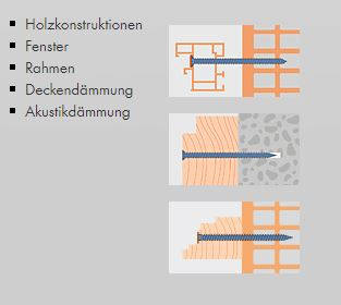 Mungo MRS-U Mauerschraube Universal 5137132